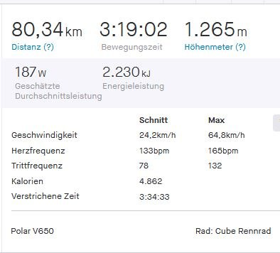 Stegersbach2_Strava