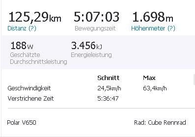 Strava_Mariazll_Hinfahrt1